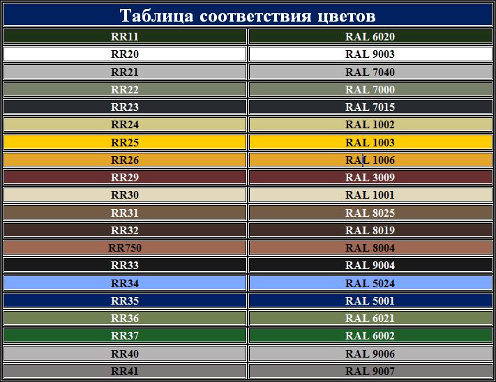 Соответствие-цвета-RR-аналогичного-по-Ral.jpg